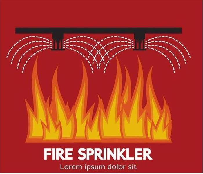 drawing of sprinkler system putting out a fire